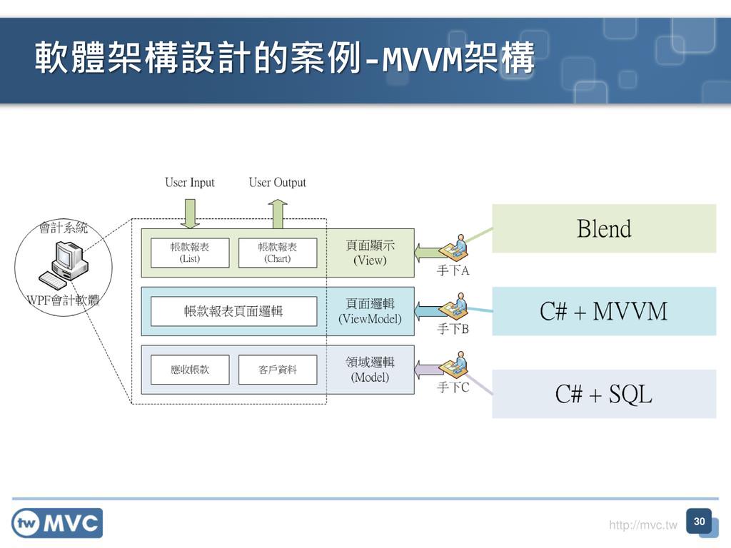 http://mvc.tw 軟體架構設計的案例-MVVM架構 30