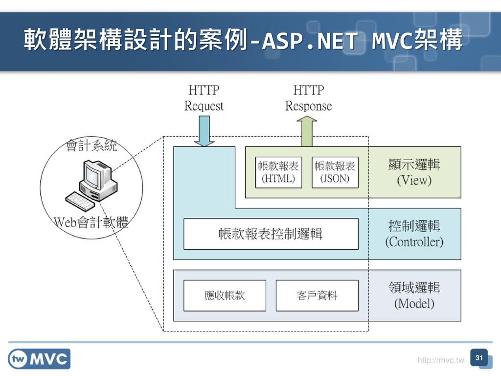 http://mvc.tw 軟體架構設計的案例-ASP.NET MVC架構 31