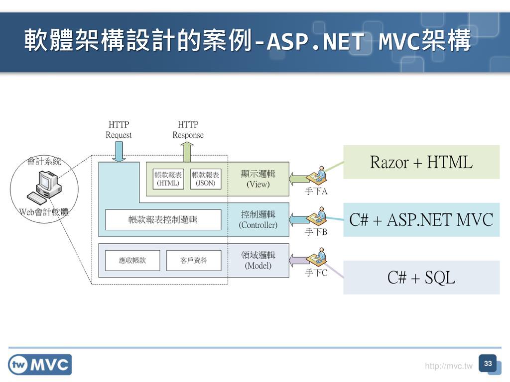 http://mvc.tw 軟體架構設計的案例-ASP.NET MVC架構 33