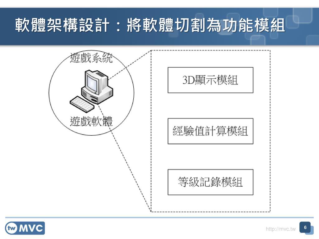 http://mvc.tw 軟體架構設計:將軟體切割為功能模組 6