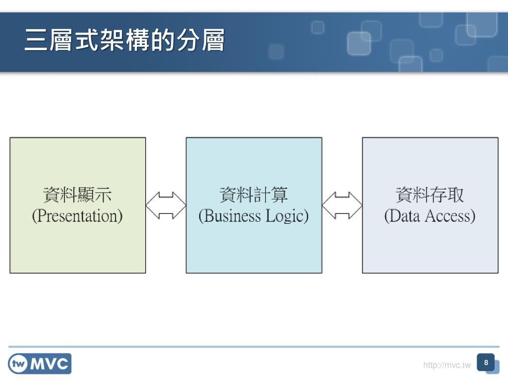 http://mvc.tw 三層式架構的分層 8