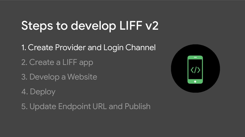 Steps to develop LIFF v2 1. Create Provider and...