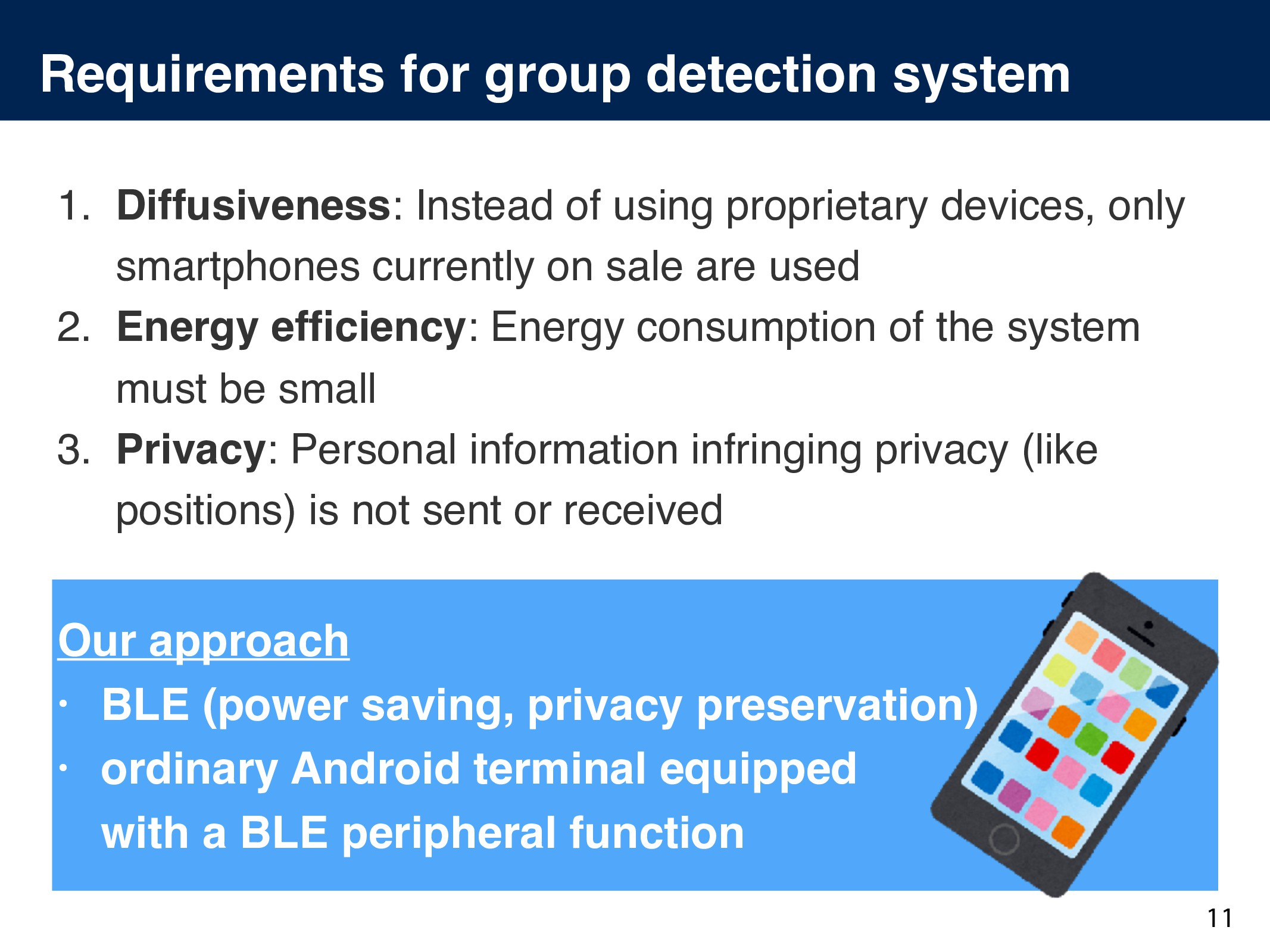Requirements for group detection system 11 1. D...