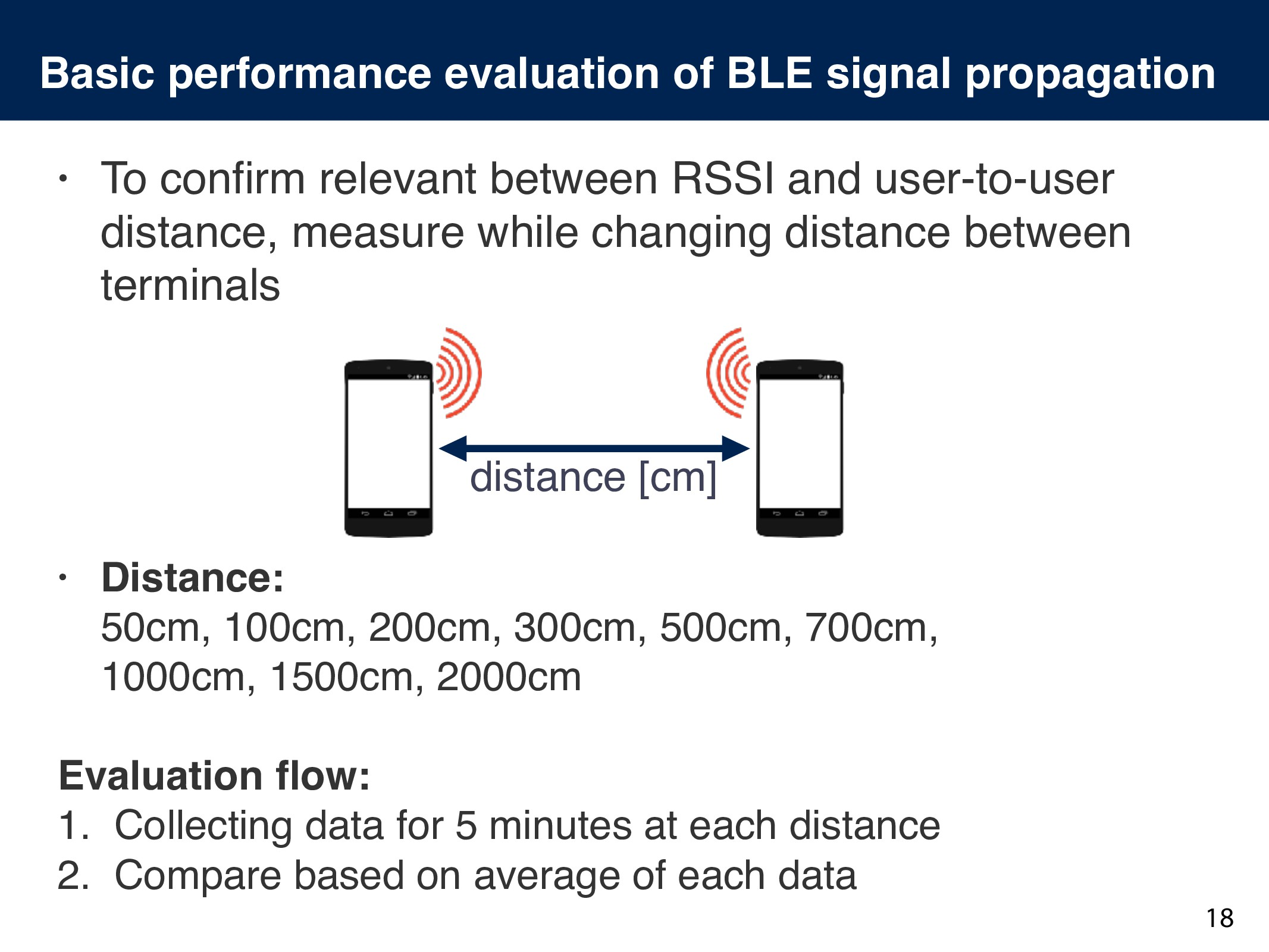 Basic performance evaluation of BLE signal prop...