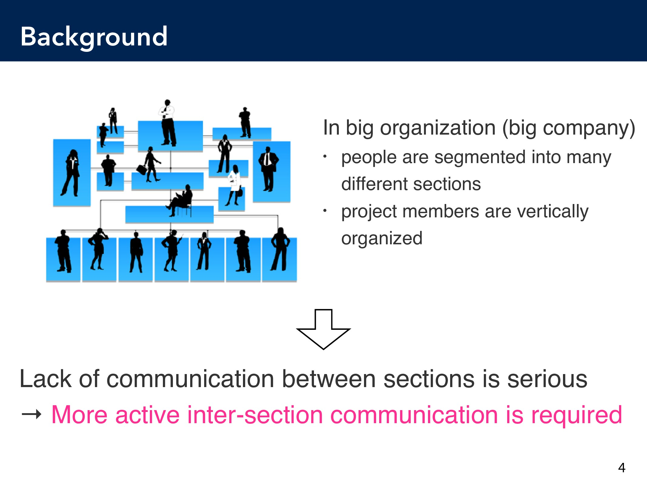 Background In big organization (big company) • ...