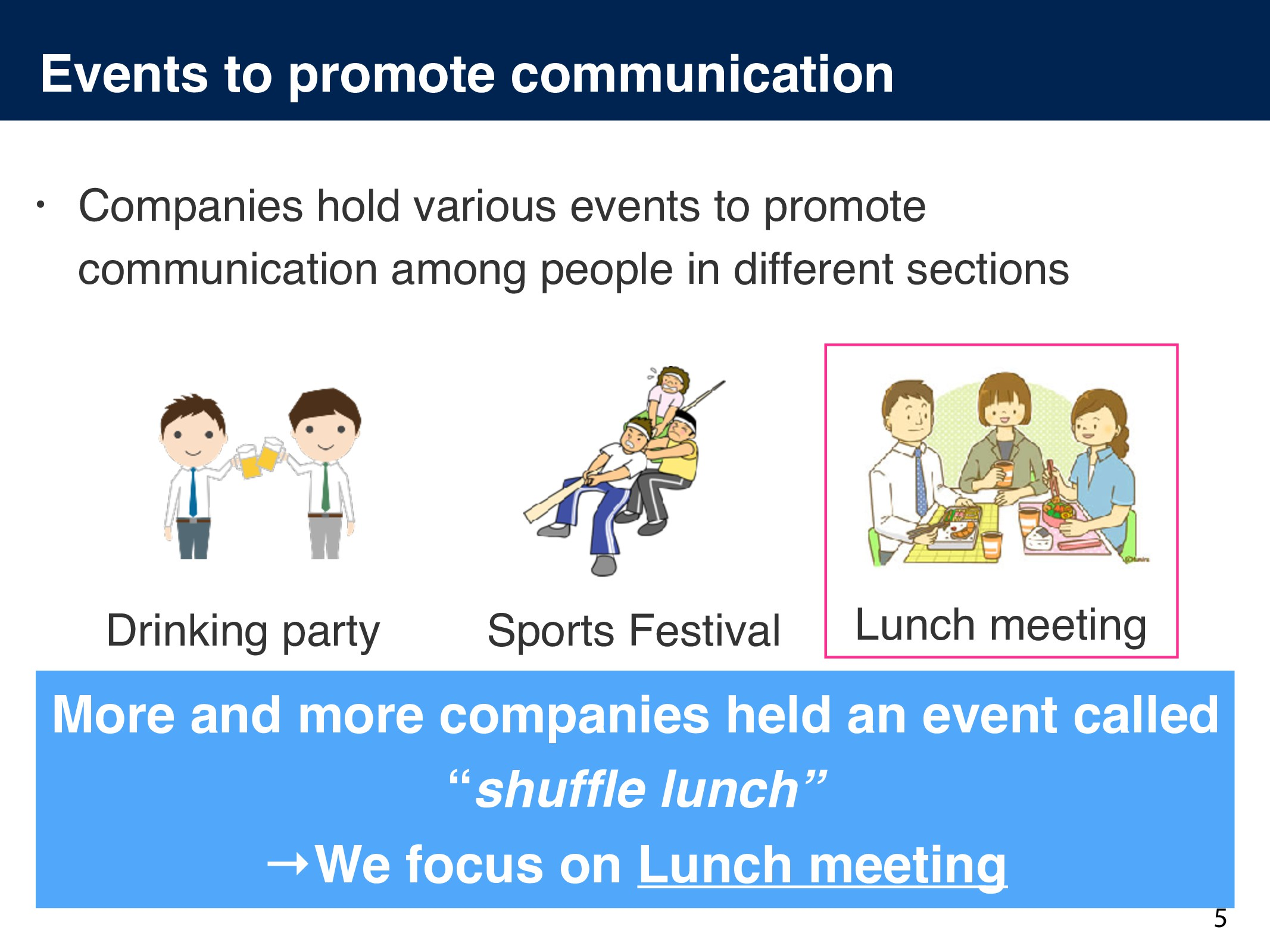 Events to promote communication • Companies hol...