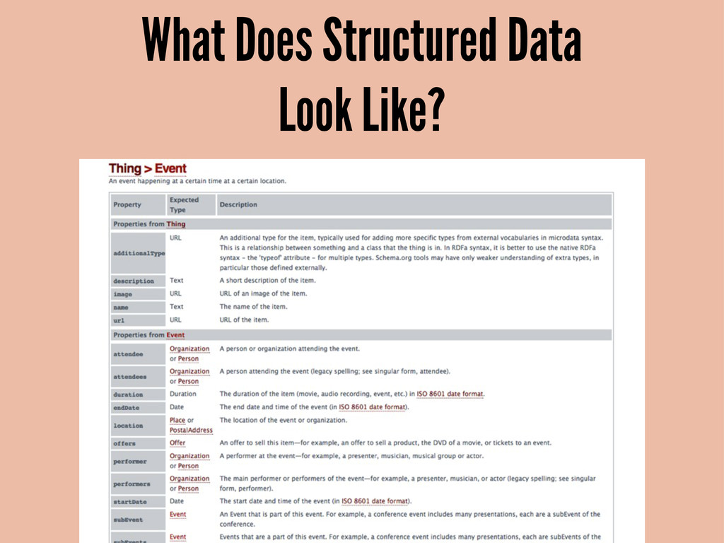 What Does Structured Data Look Like?