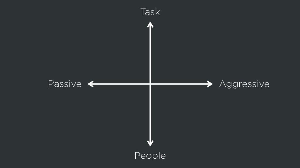 Passive Aggressive People Task