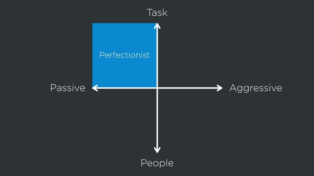 Passive Aggressive People Task Perfectionist