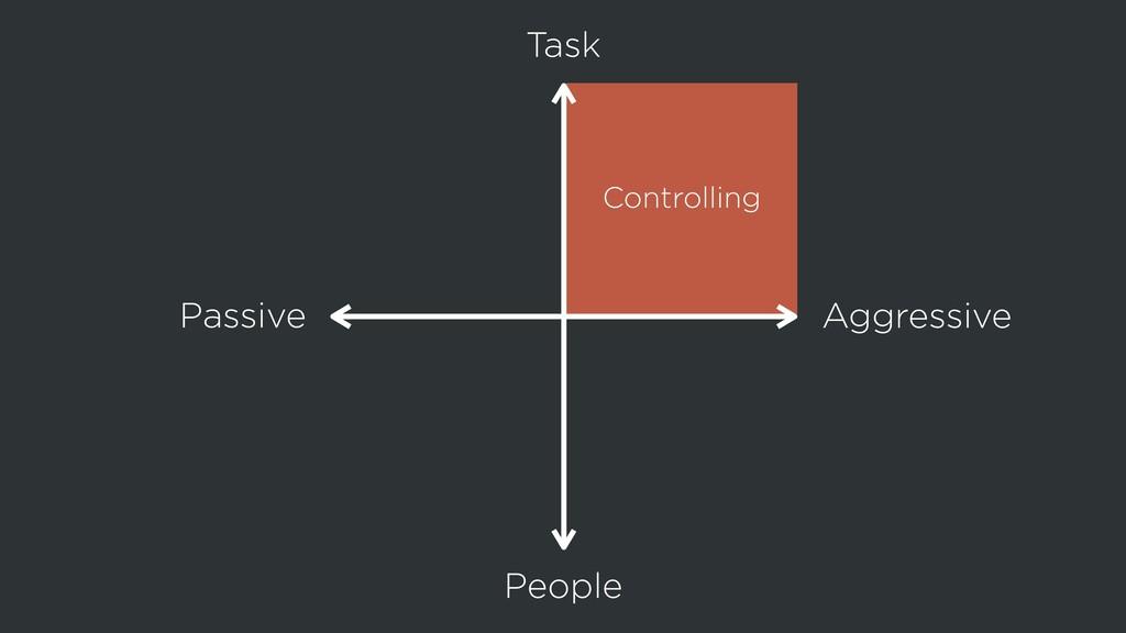 Passive Aggressive People Task Controlling