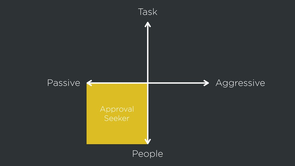 Passive Aggressive People Task Approval Seeker