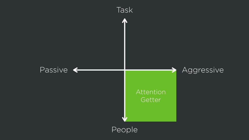 Passive Aggressive People Task Attention Getter