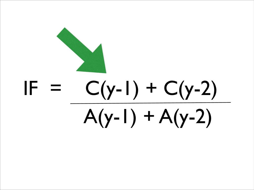 IF = C(y-1) + C(y-2) A(y-1) + A(y-2)