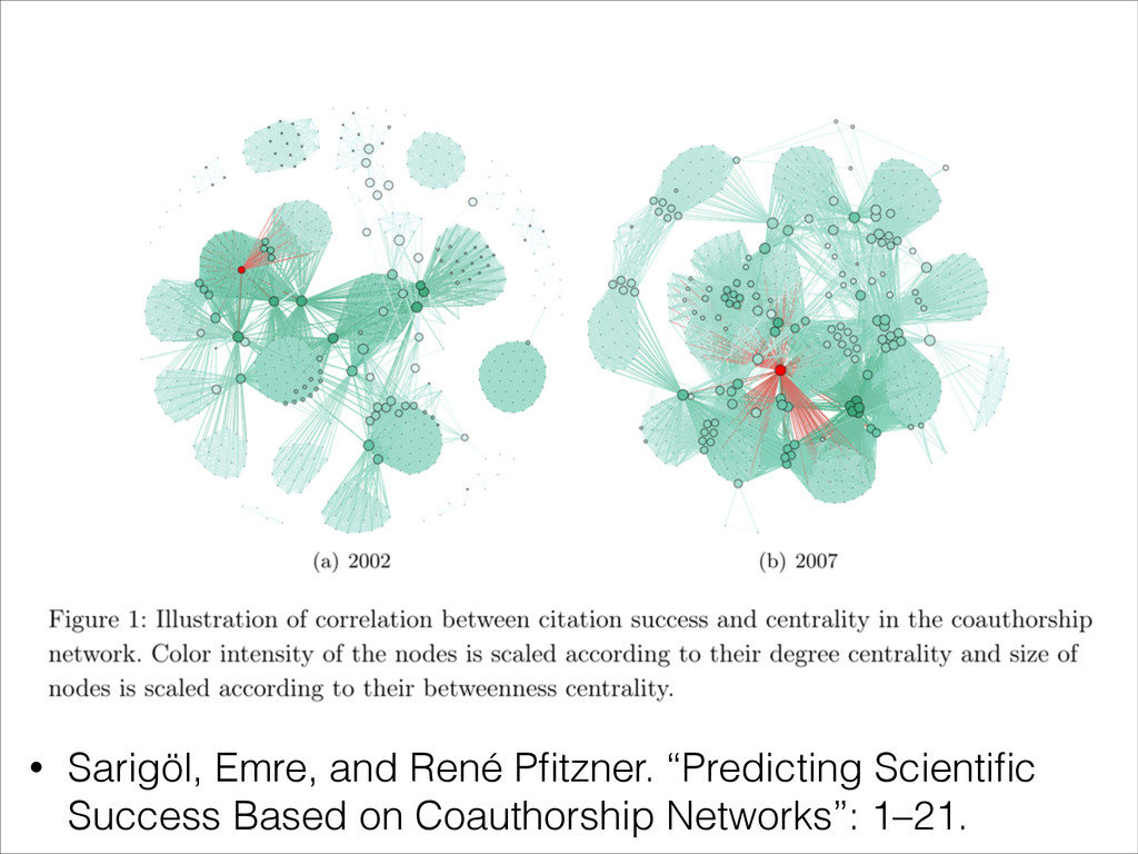 "• Sarigöl, Emre, and René Pfitzner. ""Predicting ..."