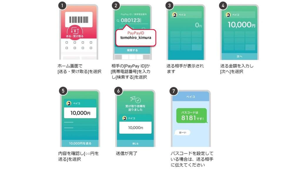 PayPayID tomohiro_kimura
