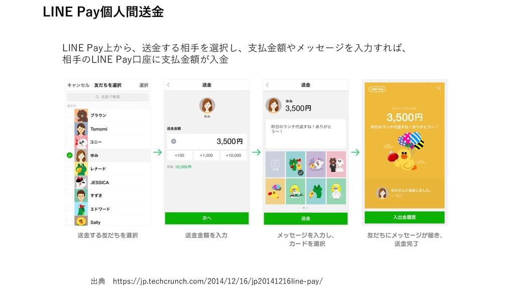 出典 https://jp.techcrunch.com/2014/12/16/jp20141...