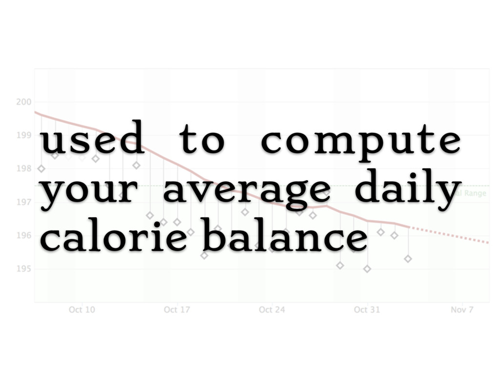 used to compute your average daily calorie bala...