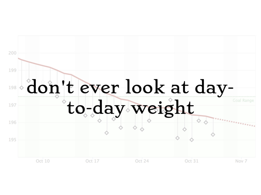 don't ever look at day- to-day weight