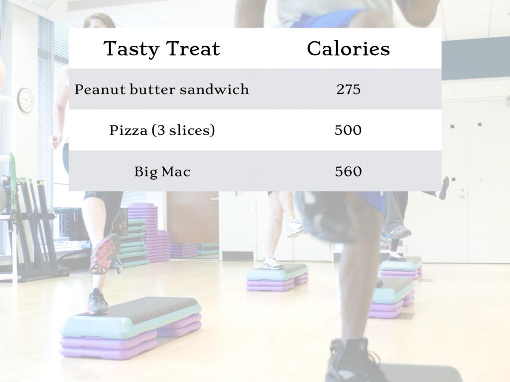 Tasty Treat Calories Peanut butter sandwich 275...