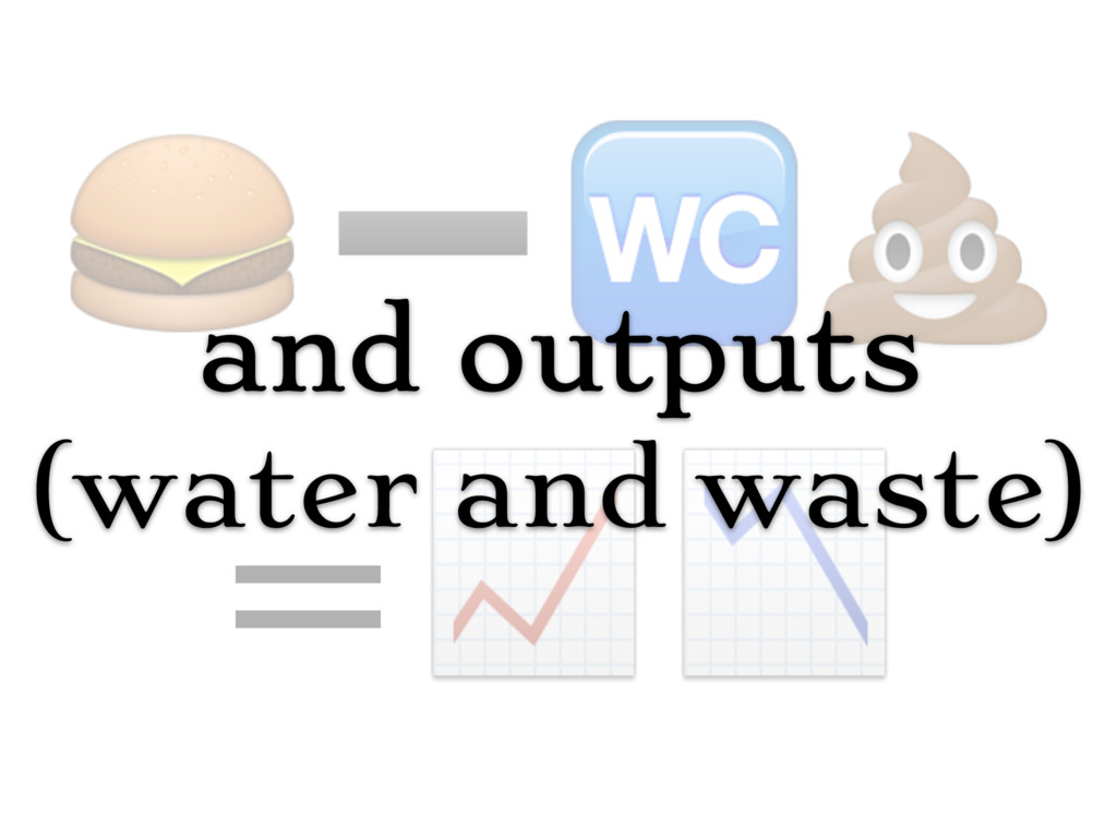 ➖ = and outputs (water and waste)