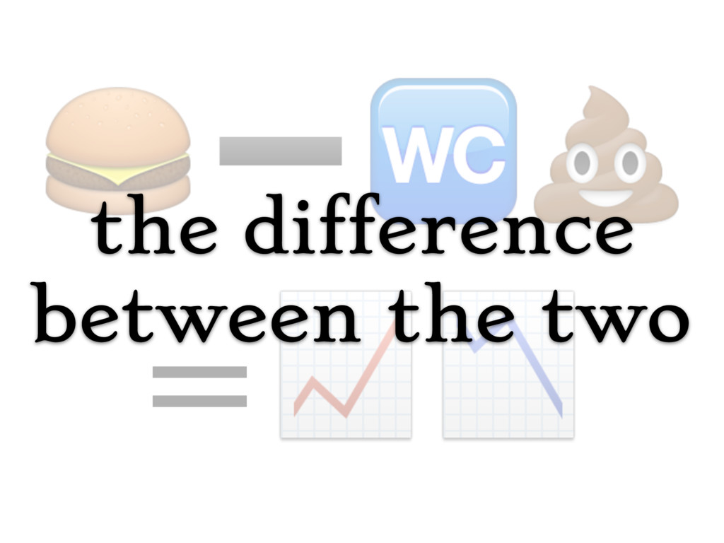 ➖ = the difference between the two