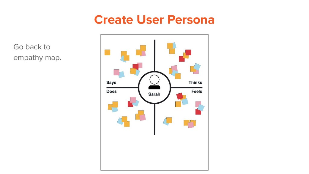 Go back to empathy map. Create User Persona