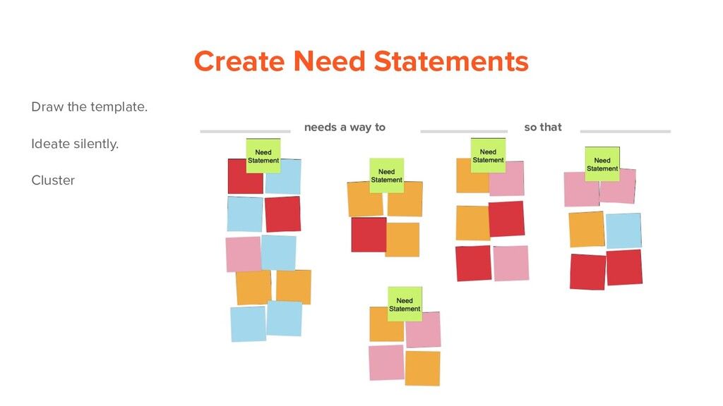 Create Need Statements Draw the template. Ideat...
