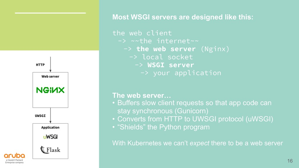 16 Most WSGI servers are designed like this: th...