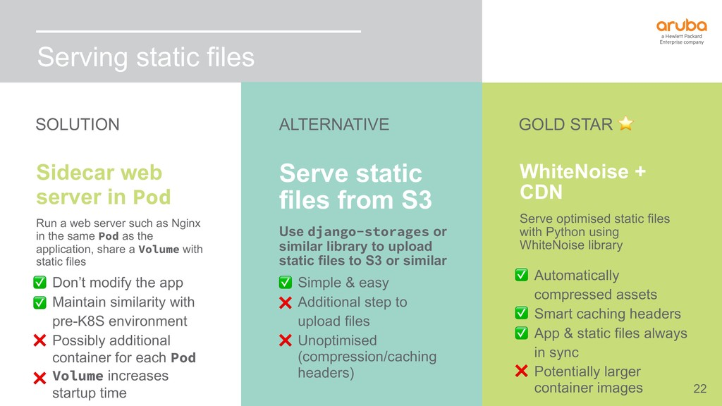 22 Serving static files Serve static files from...