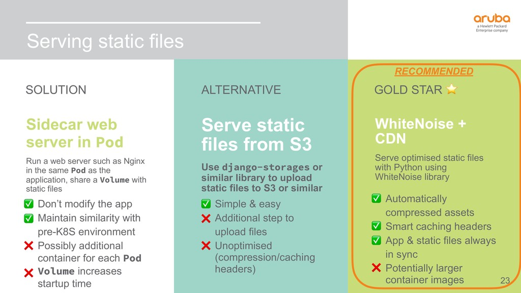 23 Serving static files Serve static files from...
