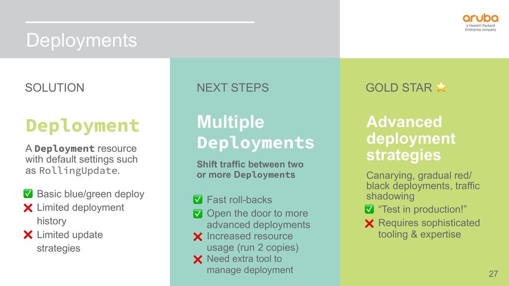 27 Deployments Multiple Deployments Shift traff...