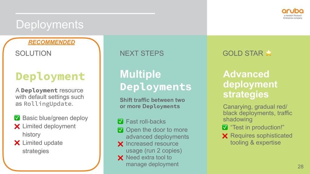 28 Deployments Advanced deployment strategies C...