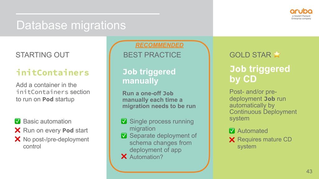 43 Database migrations Job triggered manually R...