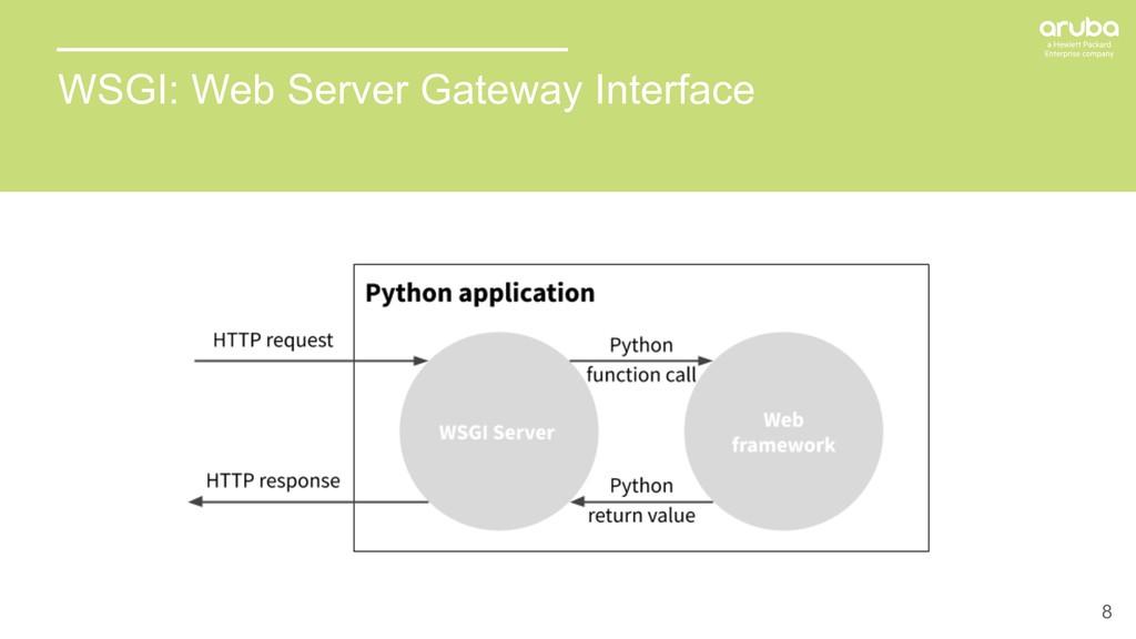 8 WSGI: Web Server Gateway Interface