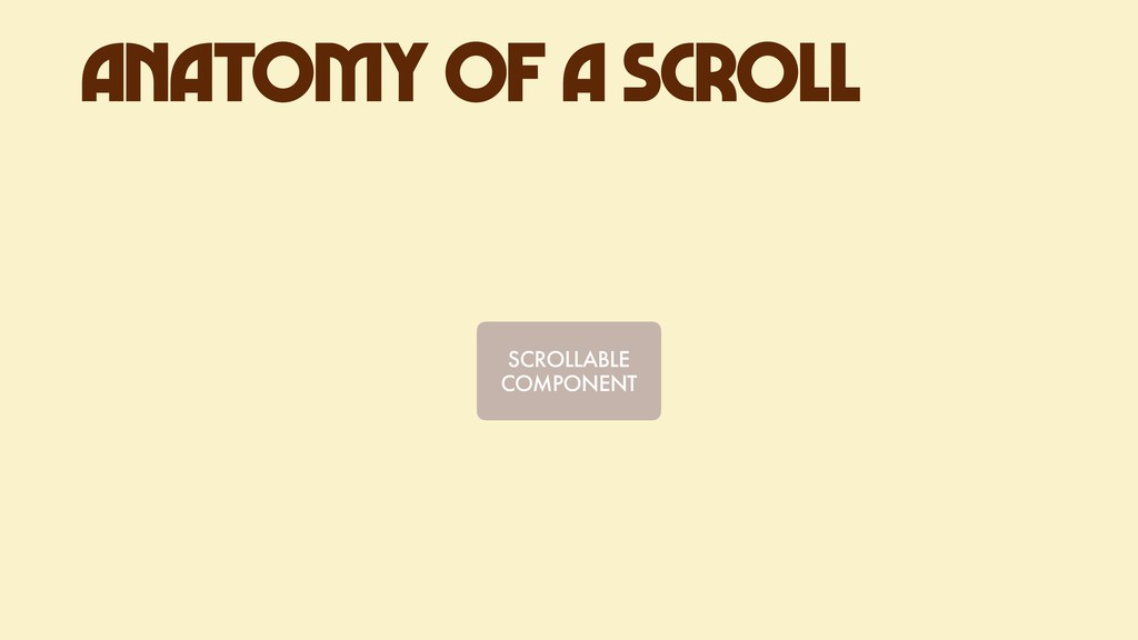 SCROLLABLE COMPONENT ANATOMY OF A SCROLL