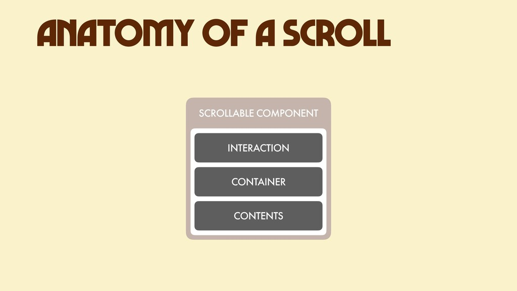 SCROLLABLE COMPONENT INTERACTION CONTAINER CONT...