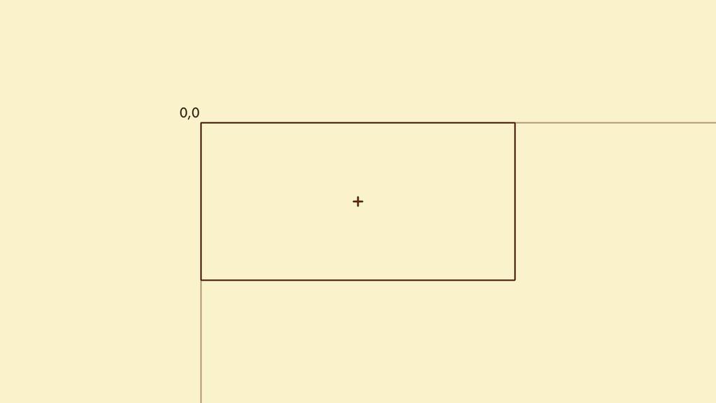 0,0 x,y