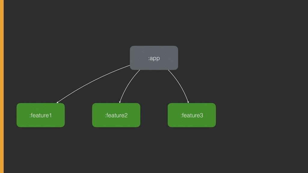 :app :feature1 :feature2 :feature3