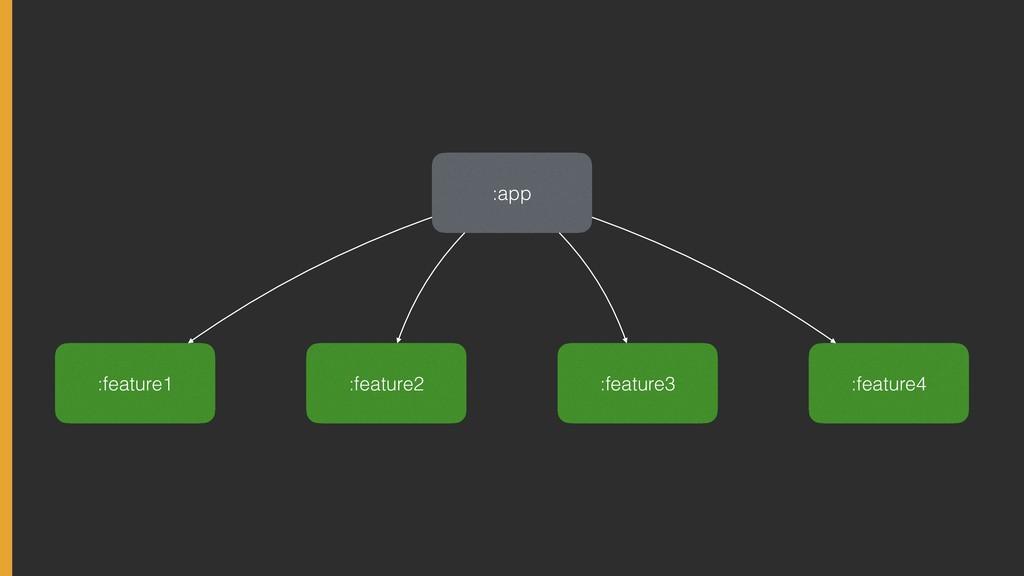 :app :feature1 :feature2 :feature3 :feature4