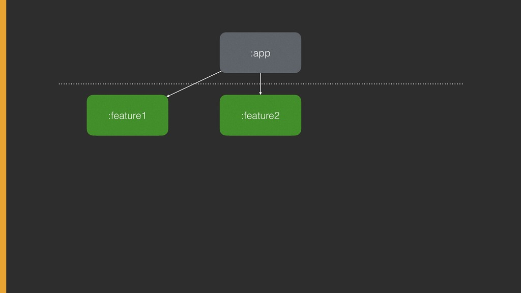 :app :feature2 :feature1