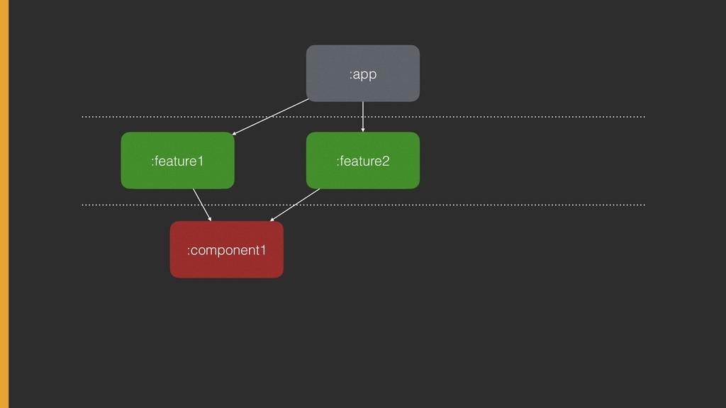:app :feature2 :feature1 :component1