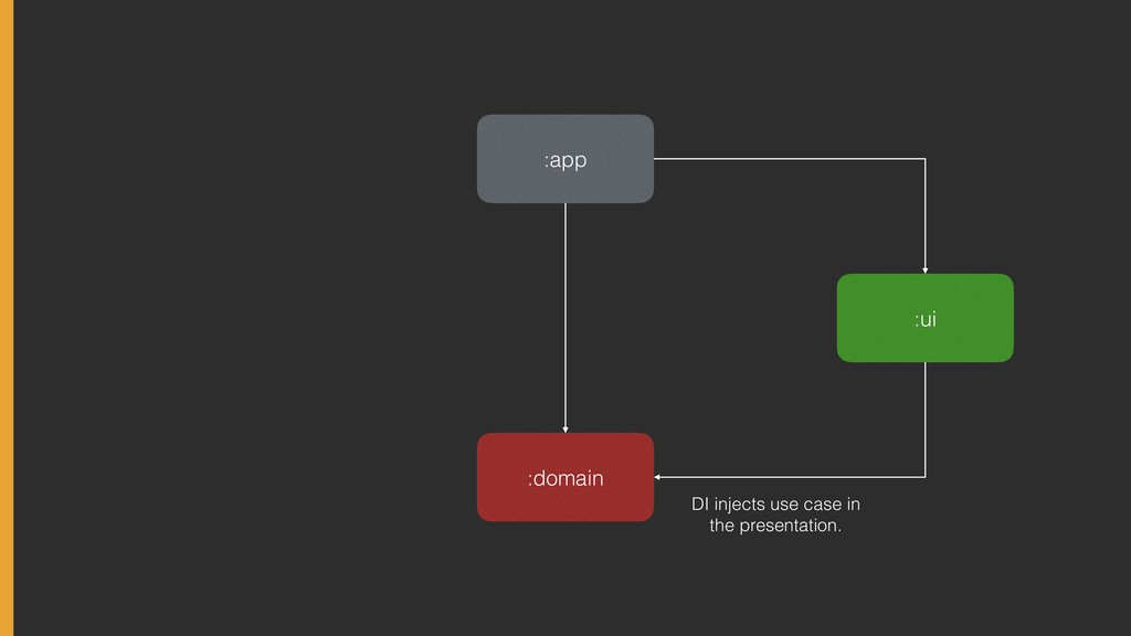 :app :domain :ui DI injects use case in the pre...