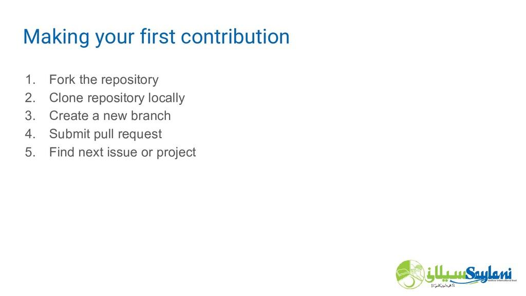 1. Fork the repository 2. Clone repository loca...