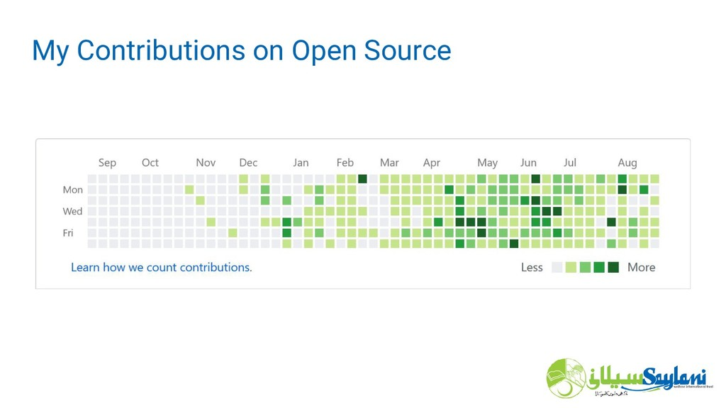 My Contributions on Open Source