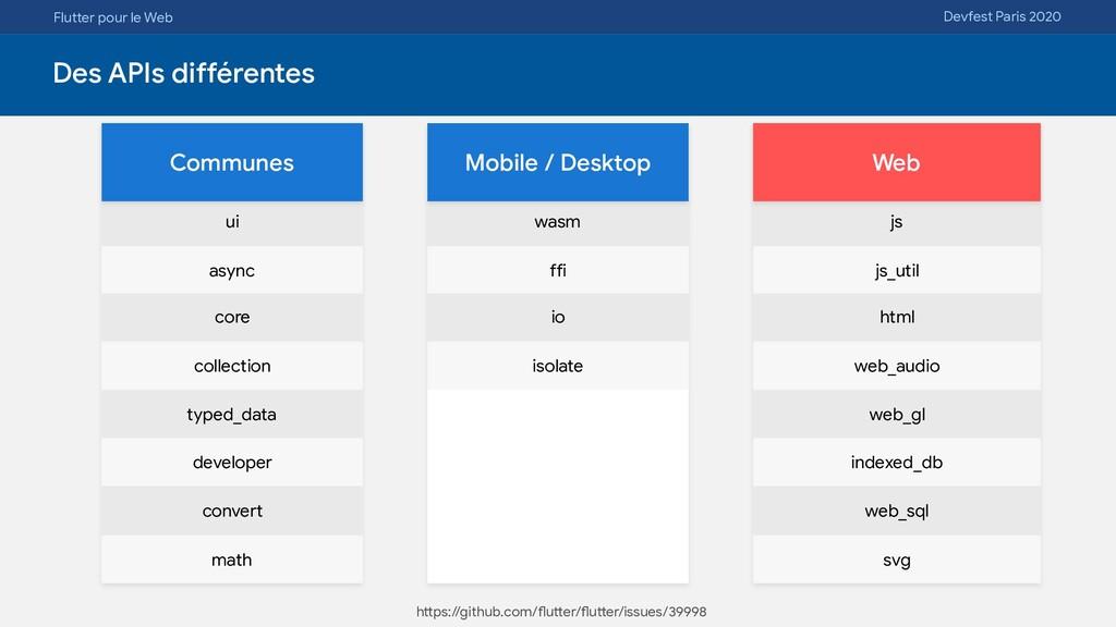 Flutter pour le Web Devfest Paris 2020 Des APIs...