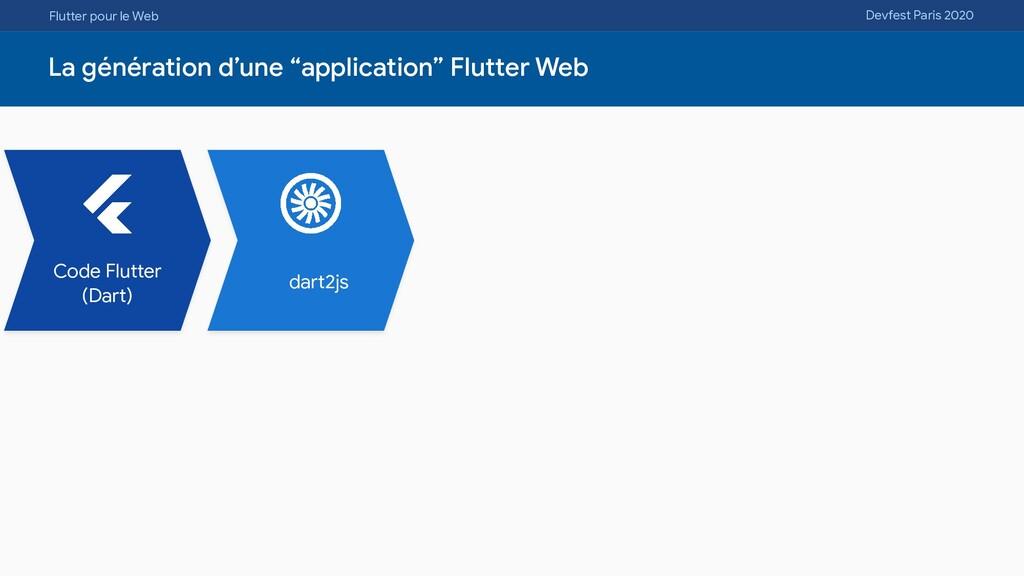 Flutter pour le Web Devfest Paris 2020 La génér...