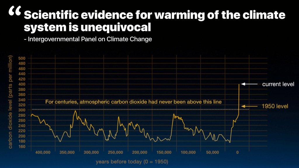 Scientific evidence for warming of the climate ...