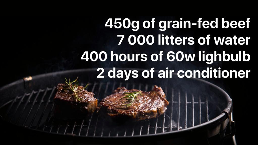 450g of grain-fed beef 7 000 litters of water 4...