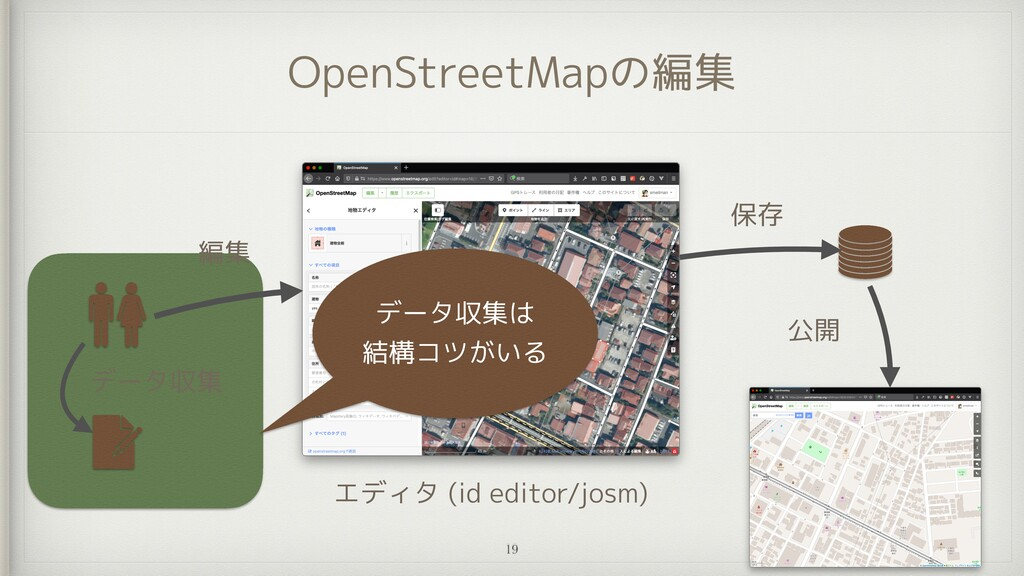 OpenStreetMapの編集 エディタ (id editor/josm) データ収集 編集...
