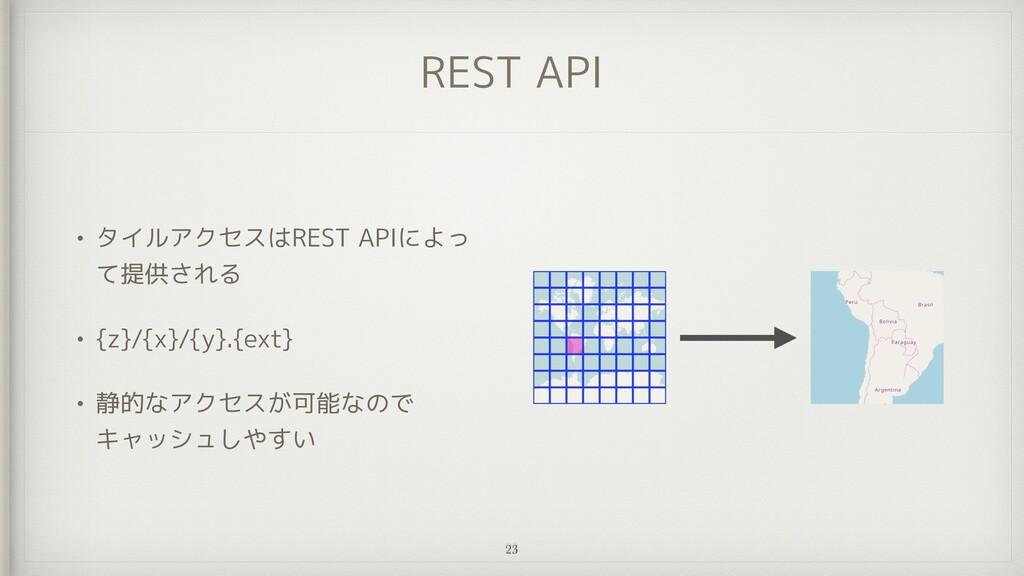 REST API • タイルアクセスはREST APIによっ て提供される   • {z}/{...